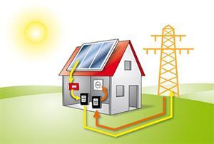 Conceito de Net Metering: Geração Própria de Energia e Banco de Créditos