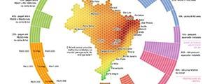 Mercado de Energia Solar no Brasil