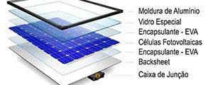 Passo a Passo da Fabricação do Painel Solar