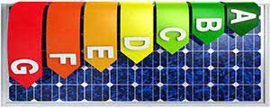 O Certificado do Painel Solar – Saiba O Que Você Esta Comprando