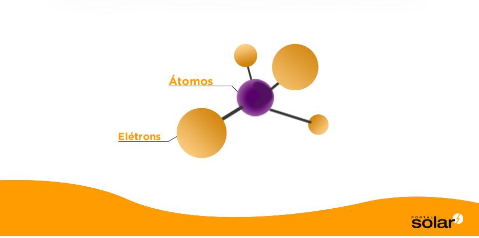 como_funciona_o_painel_solar_Passo-1