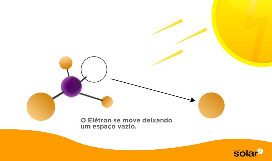como_funciona_o_painel_solar_Passo-3