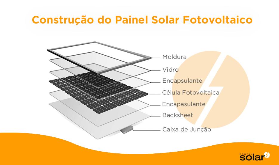 como_funciona_o_painel_solar_Passo-2