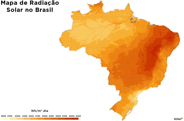 Potencial da Energia Fotovoltaica no Brasil